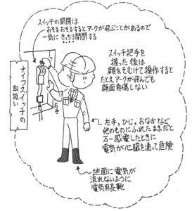 電気工事作業時の確認事項