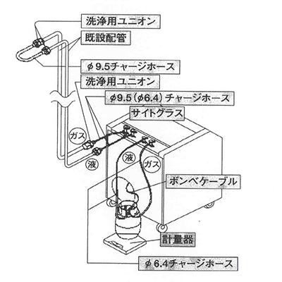 既設冷媒配管を使用するときの注意点